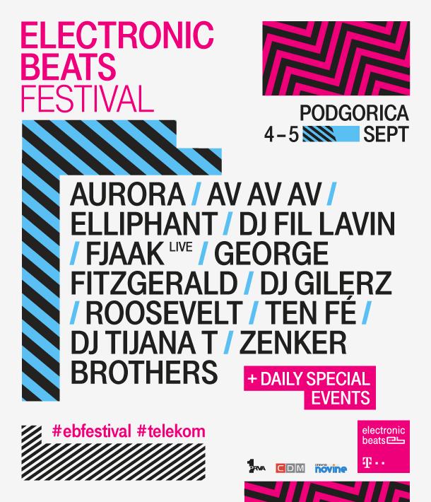 EB Podgorica 2015 Lineup