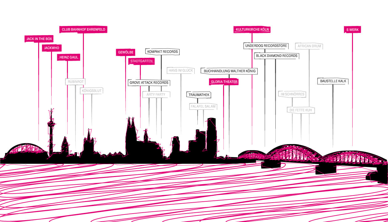 Cologne-Skyline EB Festival