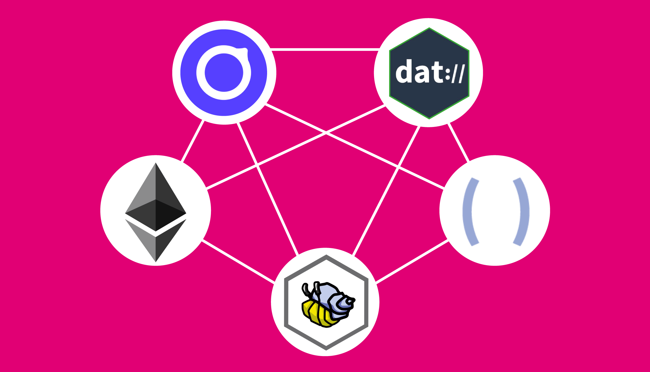 decentralized internet