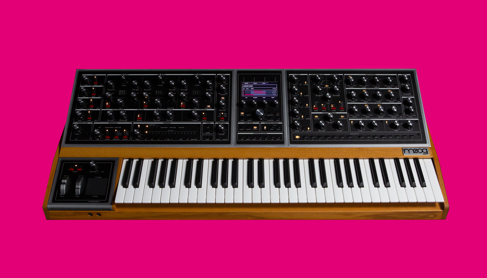 These Are The Best (And Worst) Things To Happen To Synths In