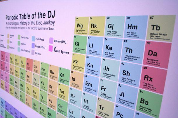 periodic table dj